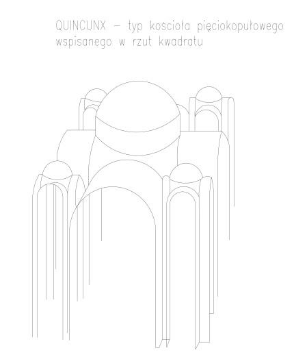 schemat kościoła pięciokopułowego