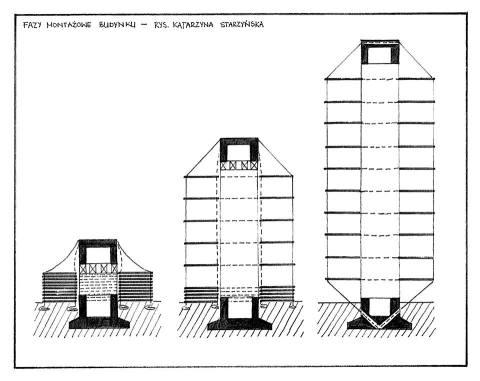 Fazy montażowe budynku (na podstawie Architektura Murator 8/2012).