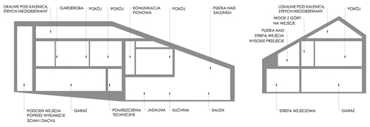 G:64_Dom Bielsko Jaworze64_PODKLADY DO PUBLIKACJI Model (1)